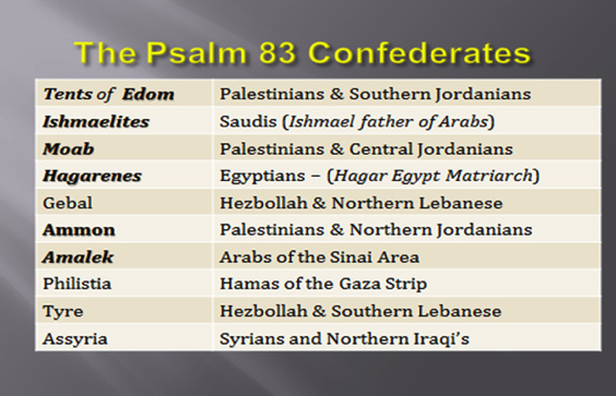 psalm83confederates